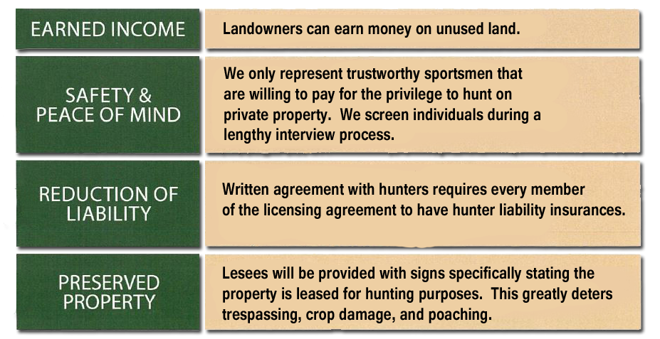 Landowners Hunt And Ag Land Leasing Of America